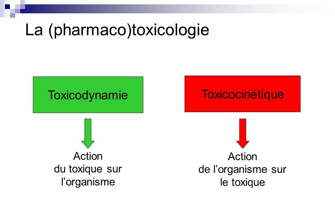 La (pharmaco)toxicologie