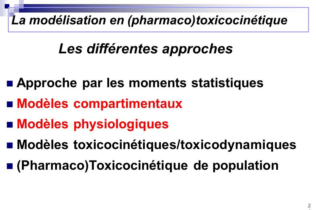 La modélisation en (pharmaco)toxicocinétique