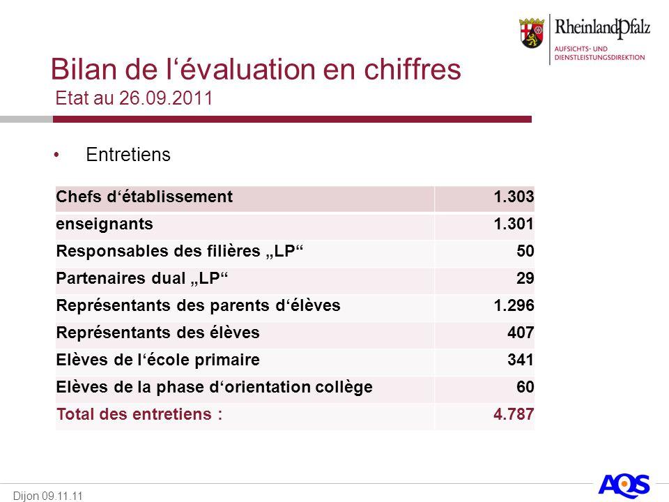 Bilan de l'évaluation en chiffres Etat au 26.09.2011