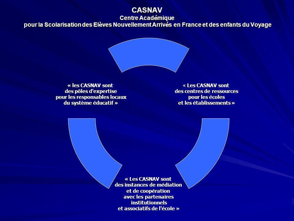 CASNAV Centre Académique pour la Scolarisation des Elèves Nouvellement Arrivés en France et des enfants du Voyage