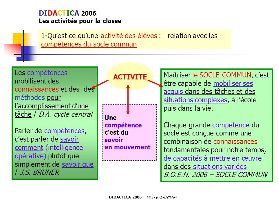 DIDACTICA 2006Les activités pour la classe. 1-Qu'est ce qu'une activité des élèves : relation avec les compétences du socle commun.