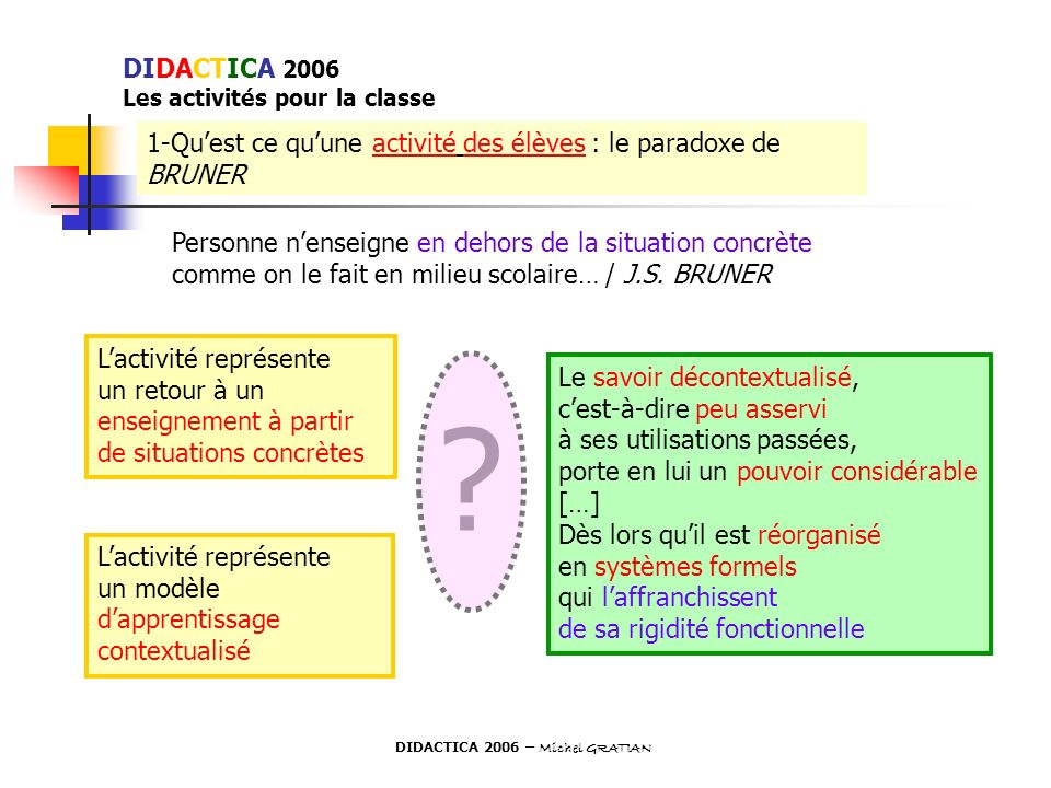 DIDACTICA 2006Les activités pour la classe. 1-Qu'est ce qu'une activité des élèves : le paradoxe de BRUNER.