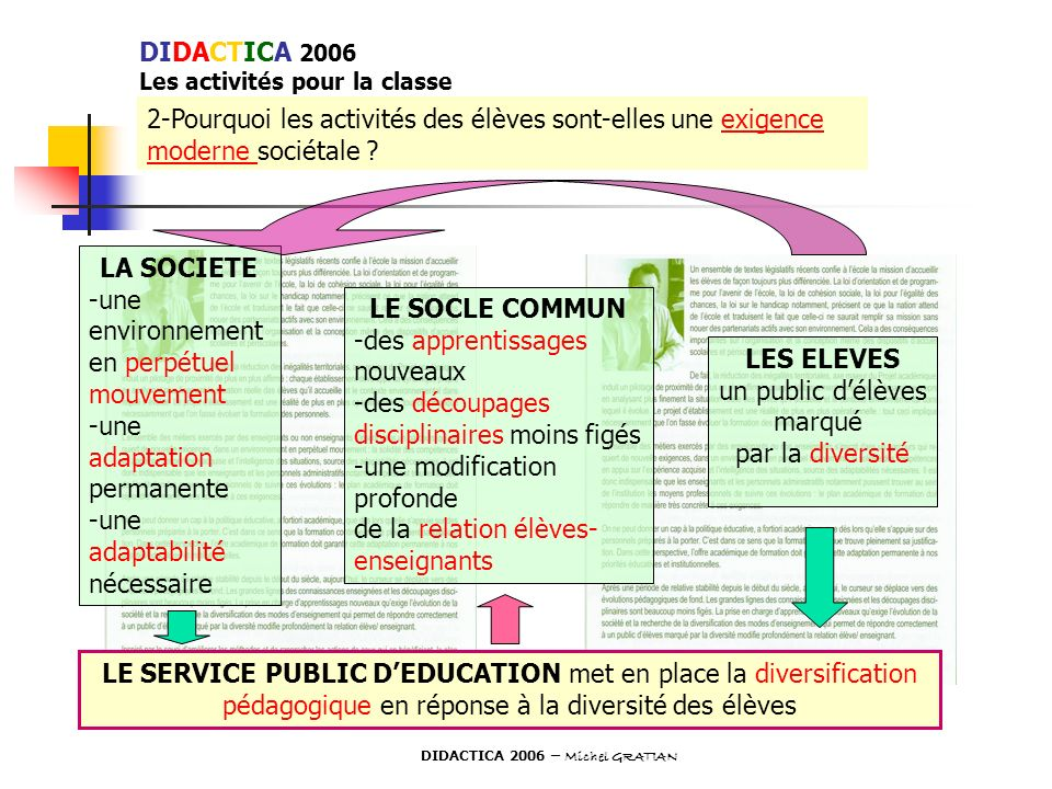 LA SOCIETE LE SOCLE COMMUN LES ELEVES