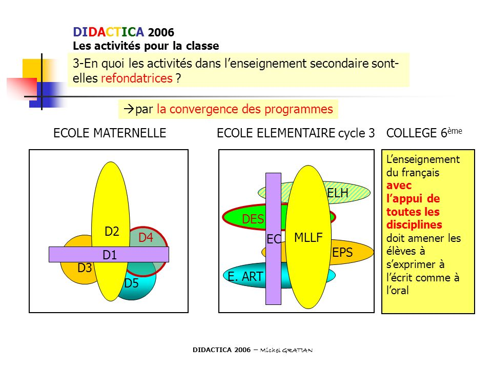 ECOLE ELEMENTAIRE cycle 3