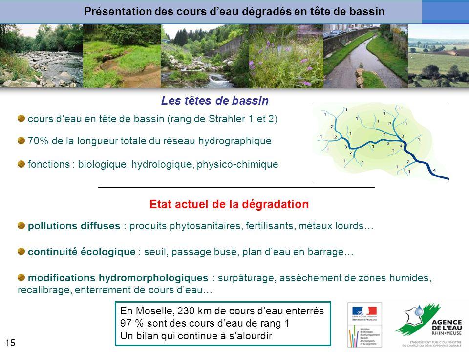 Présentation des cours d'eau dégradés en tête de bassin