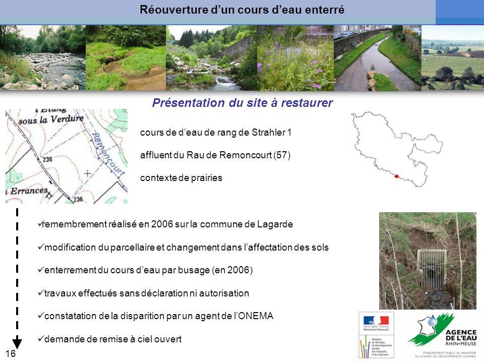 Réouverture d'un cours d'eau enterré Présentation du site à restaurer