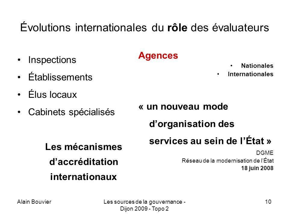 Évolutions internationales du rôle des évaluateurs