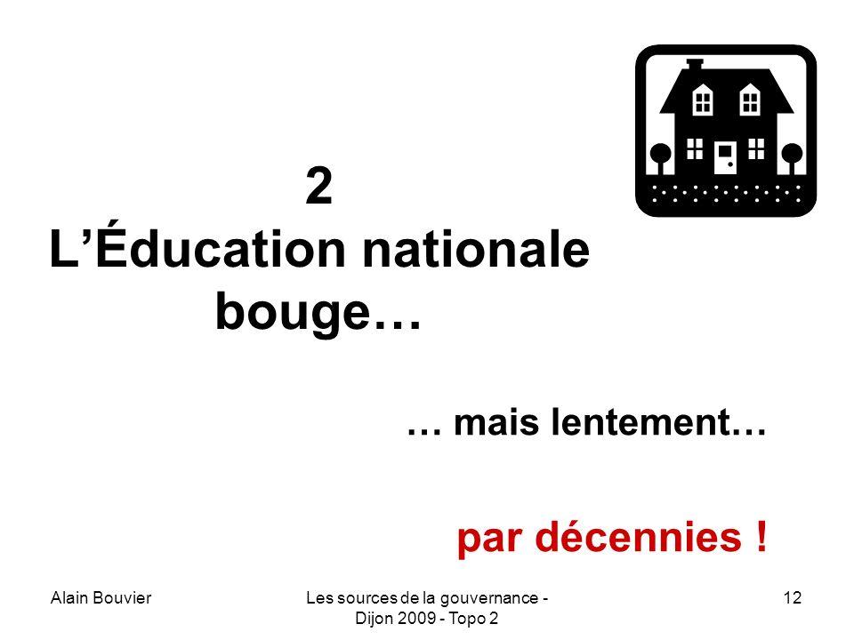 2 L'Éducation nationale bouge…