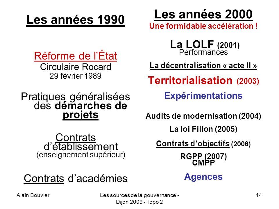 Les années 2000 Les années 1990 Réforme de l'État