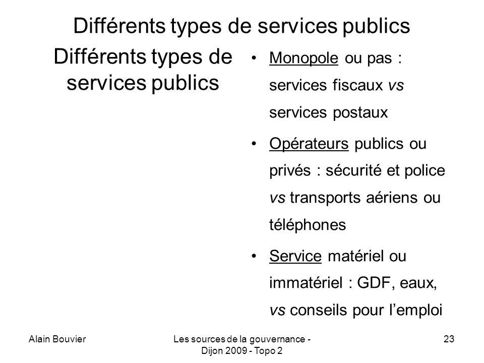 Différents types de services publics
