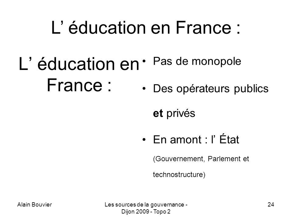 L' éducation en France :
