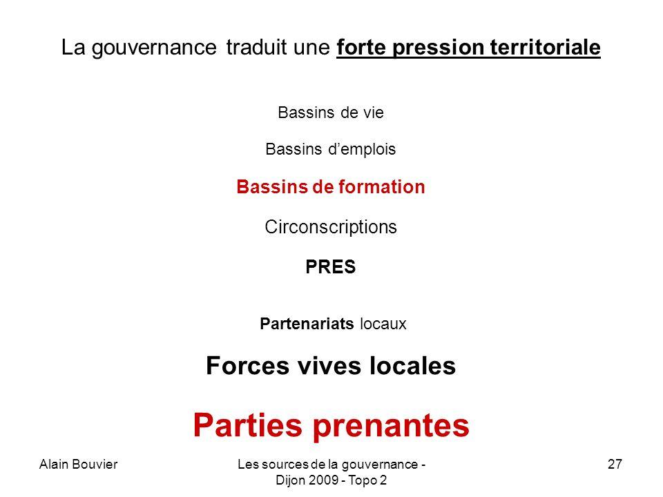 La gouvernance traduit une forte pression territoriale