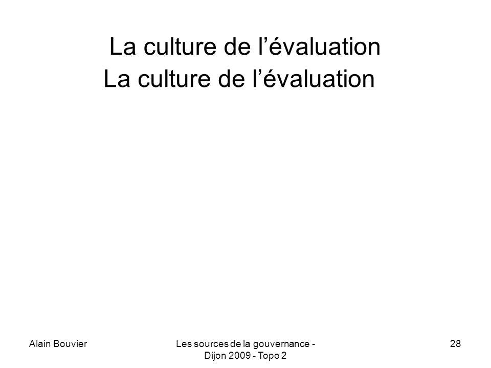 La culture de l'évaluation