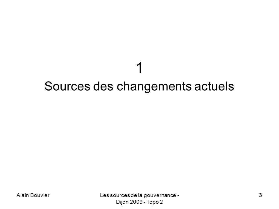 1 Sources des changements actuels