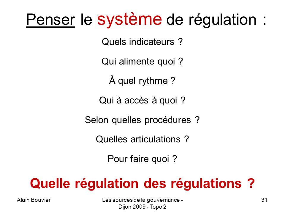 Penser le système de régulation :
