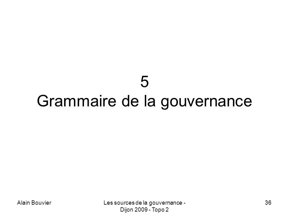 5 Grammaire de la gouvernance