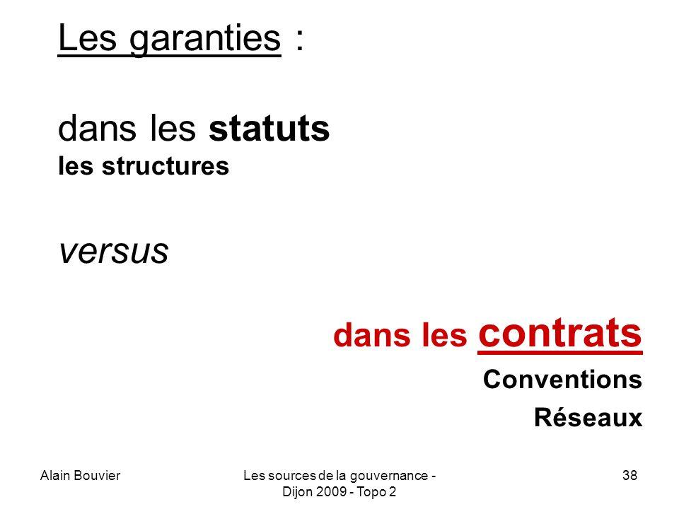 Les garanties : dans les statuts les structures versus