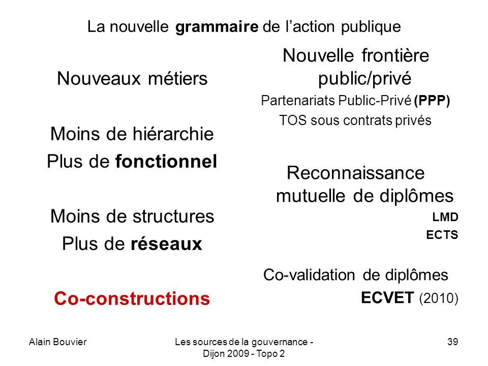 La nouvelle grammaire de l'action publique