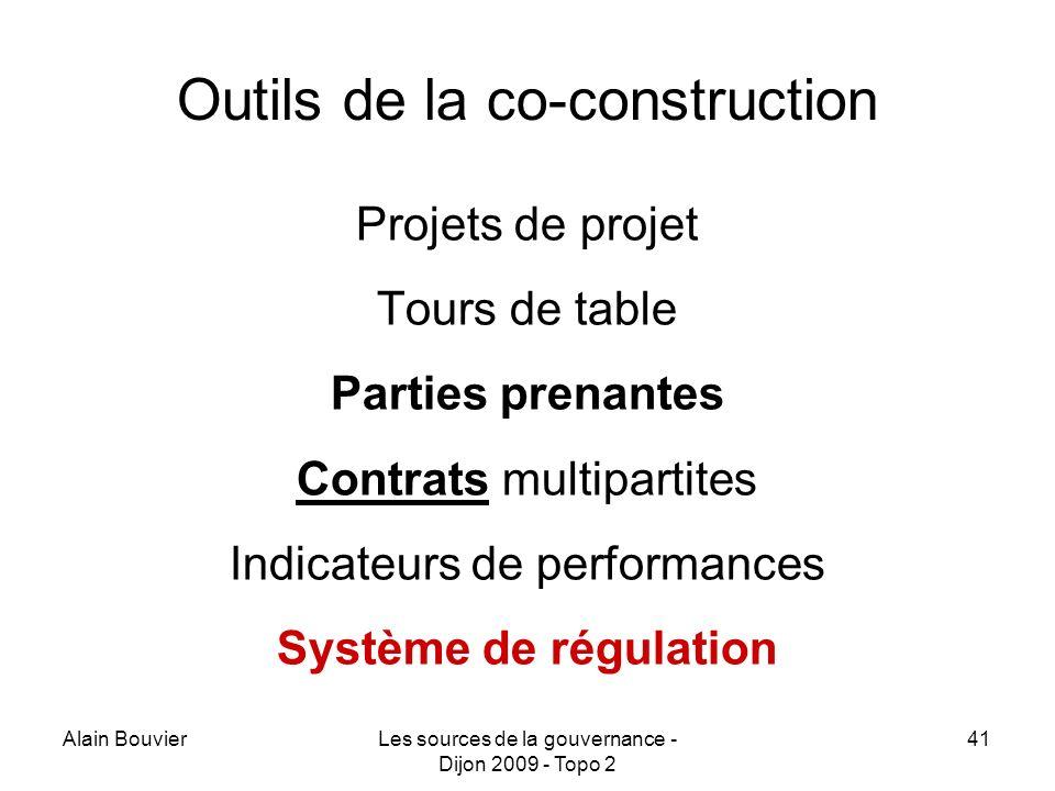 Outils de la co-construction