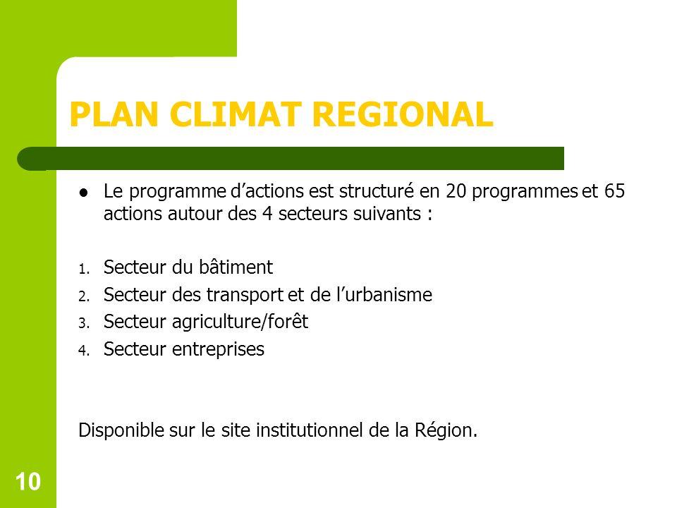 PLAN CLIMAT REGIONAL Le programme d'actions est structuré en 20 programmes et 65 actions autour des 4 secteurs suivants :