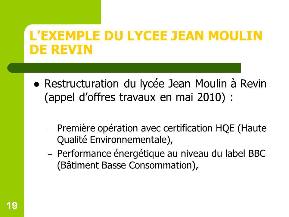 L'EXEMPLE DU LYCEE JEAN MOULIN DE REVIN