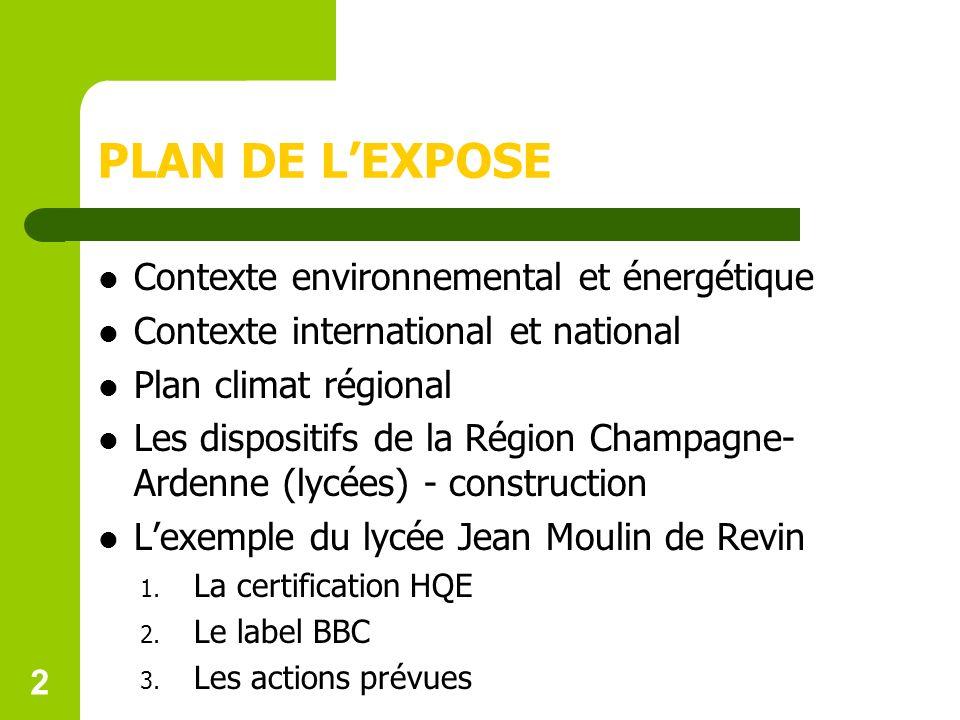 PLAN DE L'EXPOSE Contexte environnemental et énergétique
