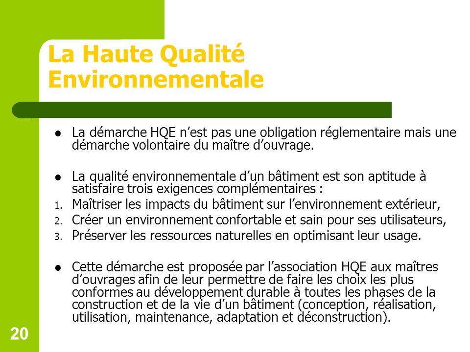 La Haute Qualité Environnementale