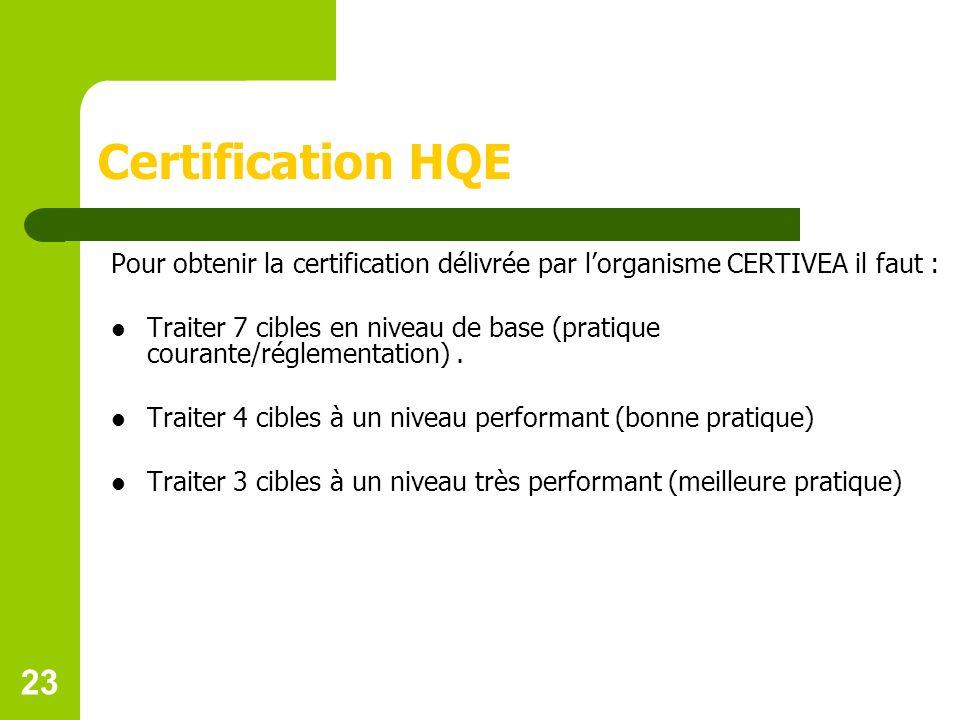 Certification HQE Pour obtenir la certification délivrée par l'organisme CERTIVEA il faut :