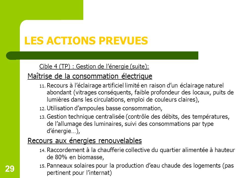 LES ACTIONS PREVUES 29 Maîtrise de la consommation électrique