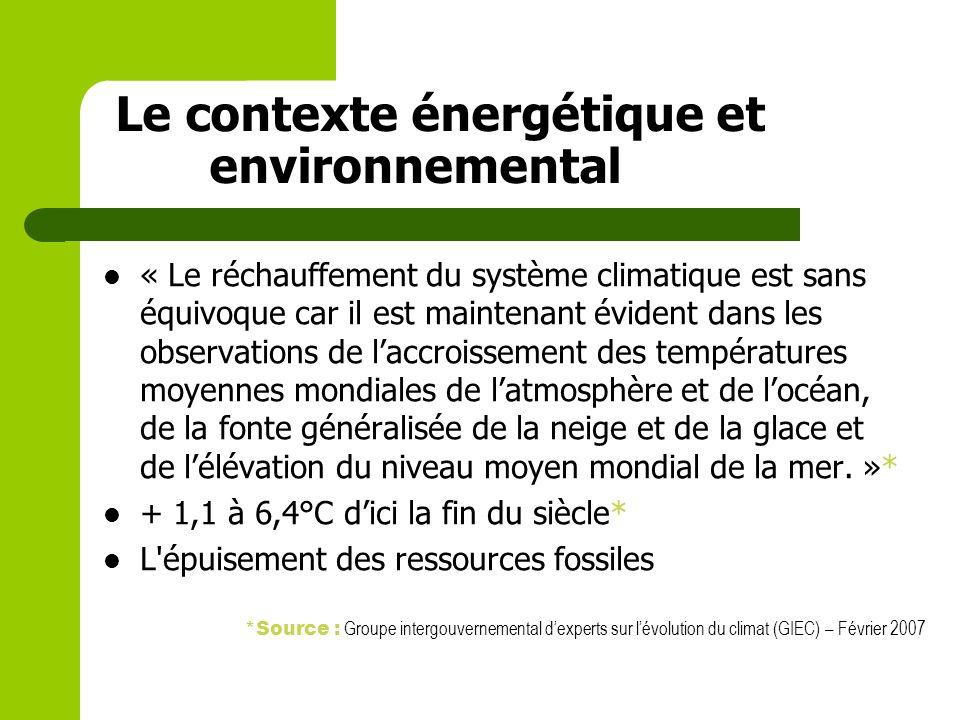 Le contexte énergétique et environnemental
