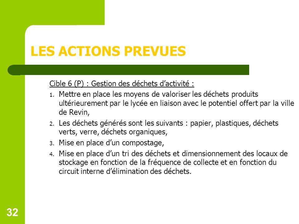 LES ACTIONS PREVUES 32 Cible 6 (P) : Gestion des déchets d'activité :