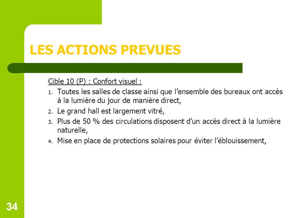 LES ACTIONS PREVUES 34 Cible 10 (P) : Confort visuel :