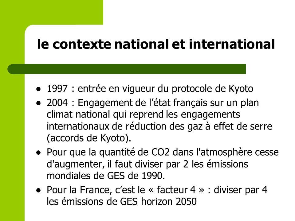 le contexte national et international