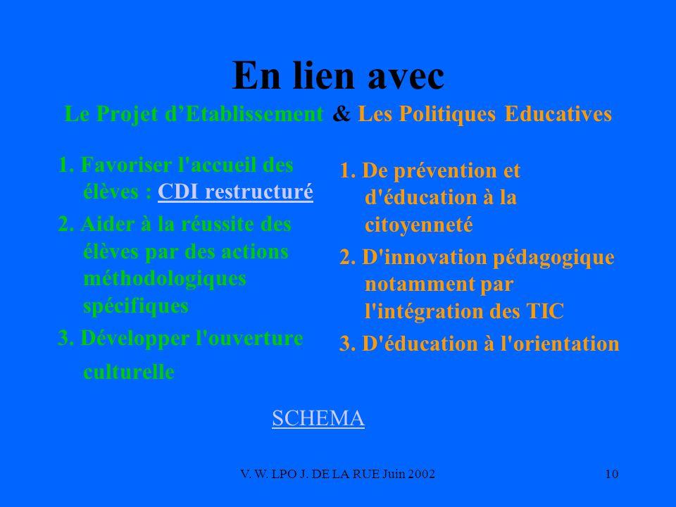 En lien avec Le Projet d'Etablissement & Les Politiques Educatives