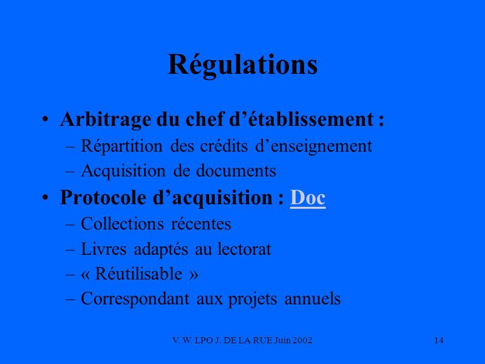 Régulations Arbitrage du chef d'établissement :