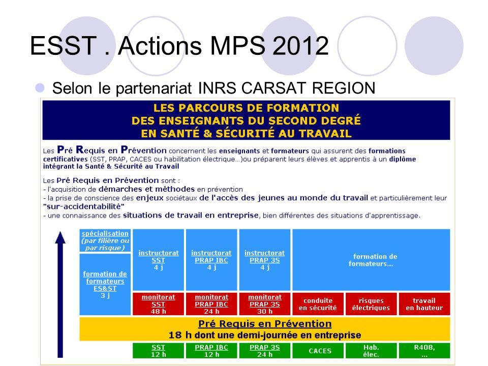 ESST . Actions MPS 2012 Selon le partenariat INRS CARSAT REGION