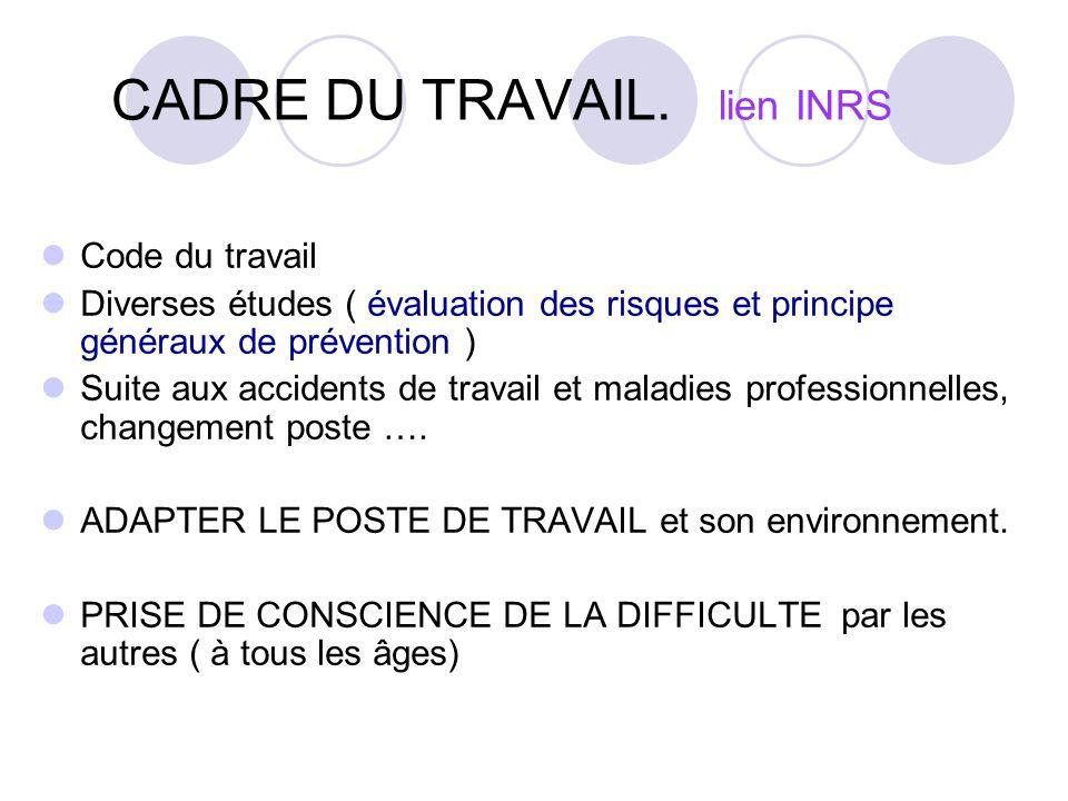CADRE DU TRAVAIL. lien INRS