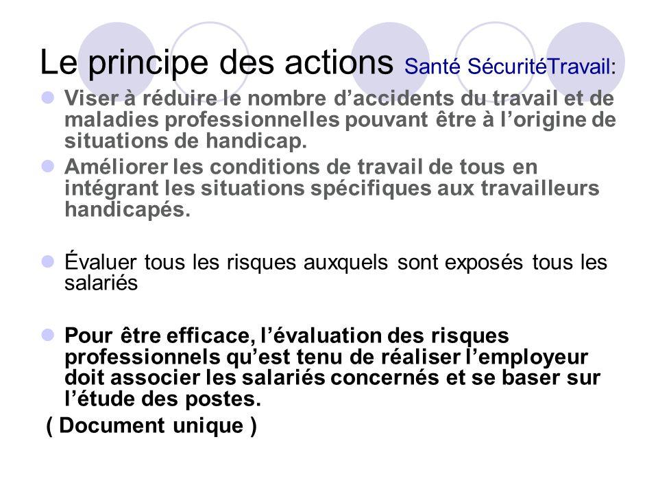 Le principe des actions Santé SécuritéTravail: