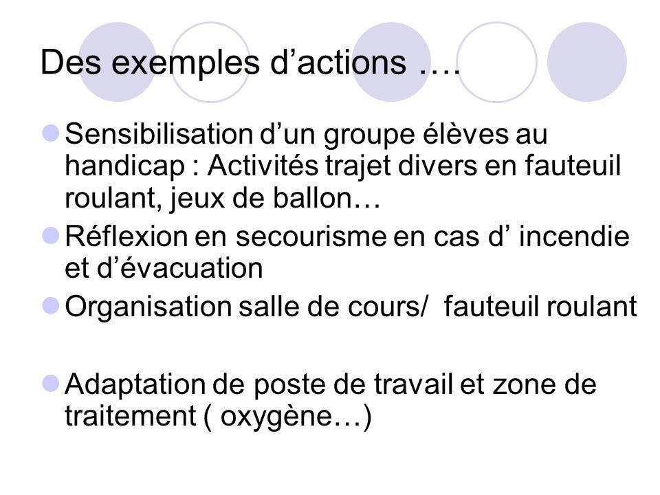 Des exemples d'actions ….