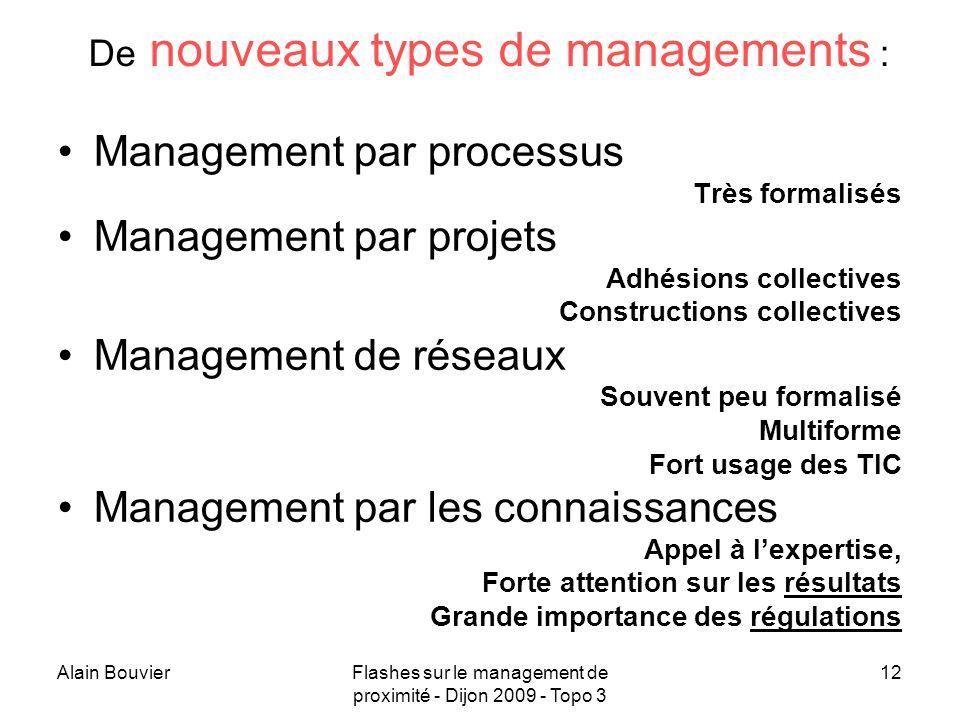 De nouveaux types de managements :