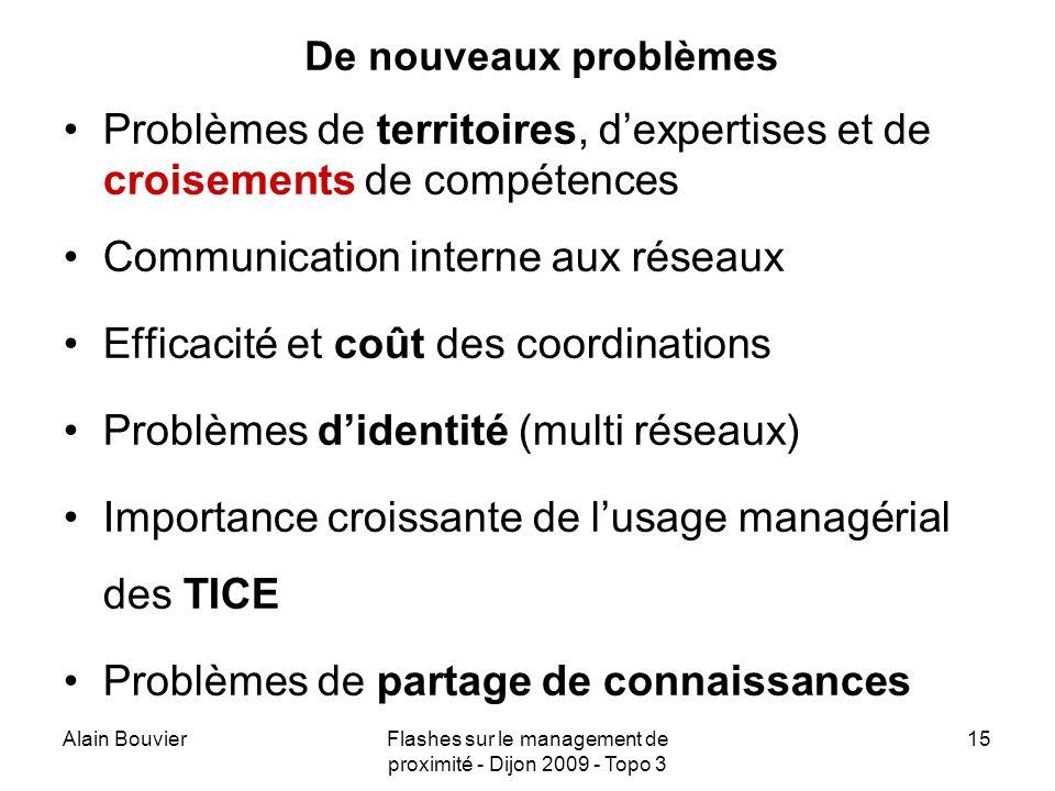 Flashes sur le management de proximité - Dijon 2009 - Topo 3