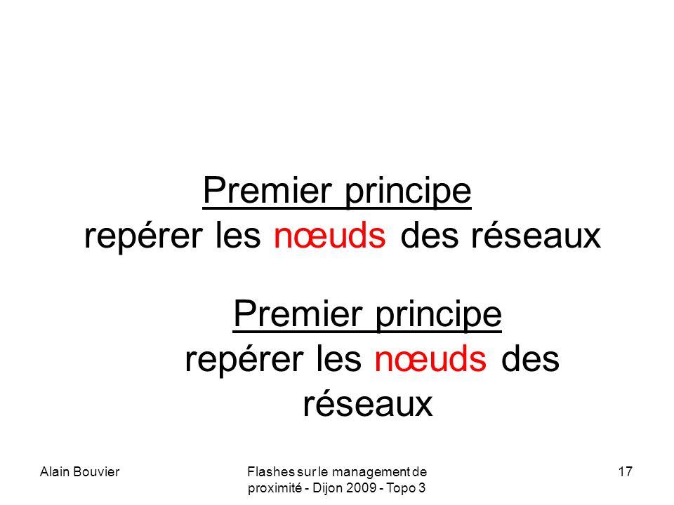 Recteur Alain Bouvier Premier principe repérer les nœuds des réseaux