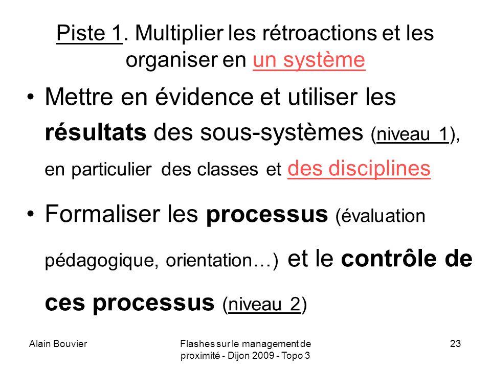 Piste 1. Multiplier les rétroactions et les organiser en un système