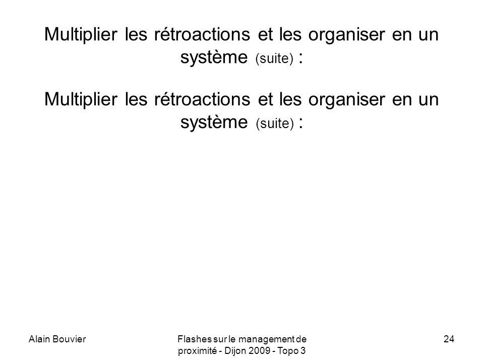 Multiplier les rétroactions et les organiser en un système (suite) :