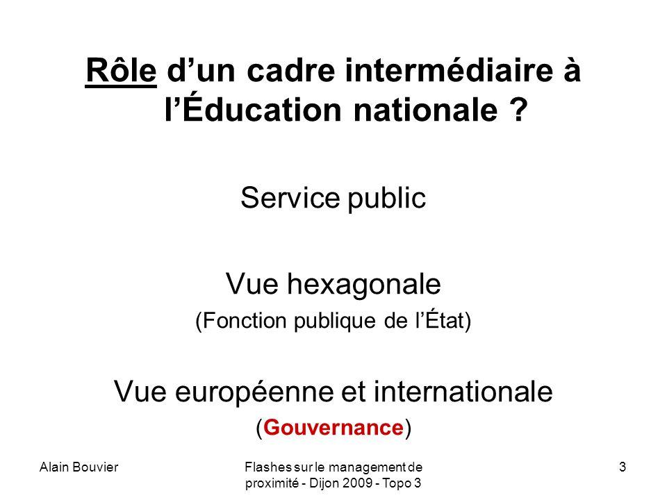 Rôle d'un cadre intermédiaire à l'Éducation nationale