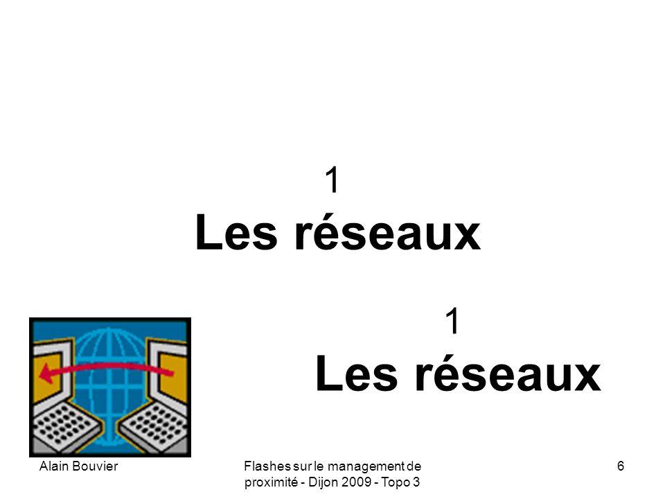 Recteur Alain Bouvier 1 Les réseaux