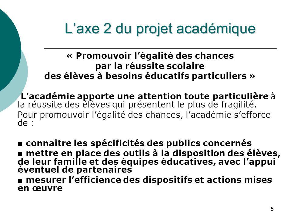 L'axe 2 du projet académique