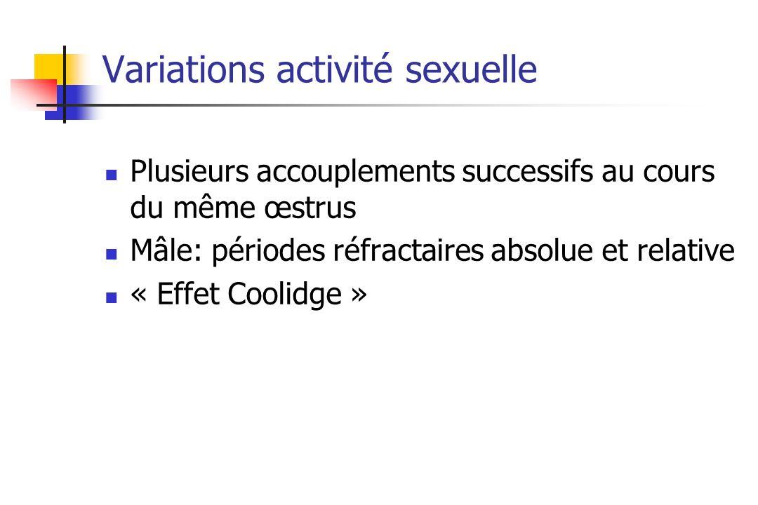 Variations activité sexuelle