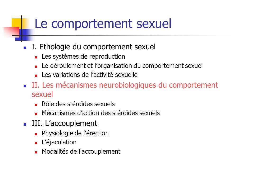 Le comportement sexuel