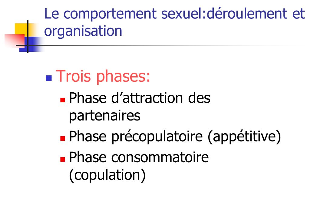 Le comportement sexuel:déroulement et organisation